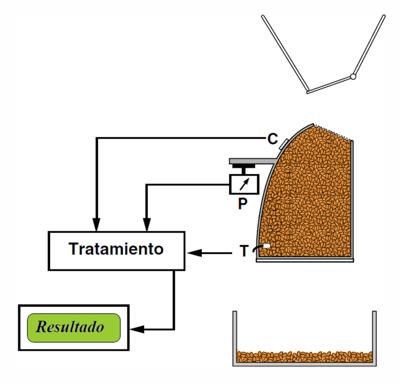 Funcionamiento Agri-TR